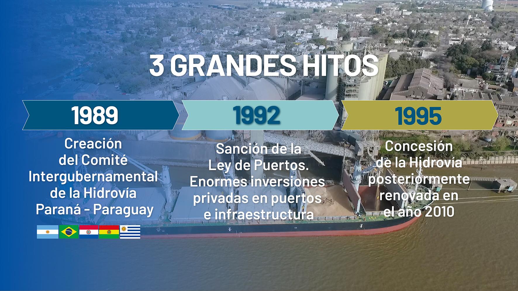 Argentina y la región necesitan una nueva concesión de la Hidrovía Paraná-Paraguay para seguir siendo competitiva y apalancar sus economías regionales