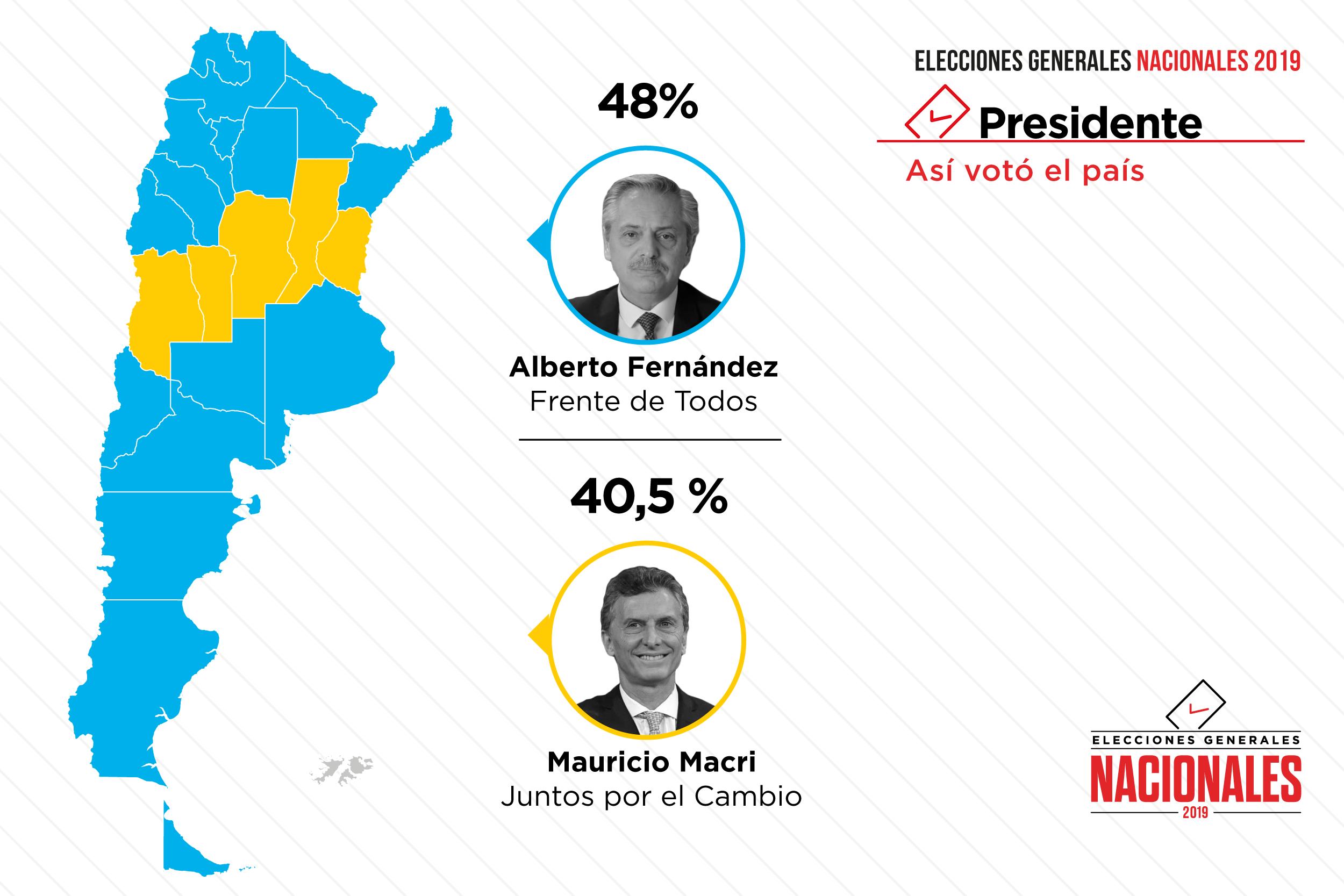 ACSOJA saluda al recientemente electo Presidente de la Nación Argentina- Dr. Fernández
